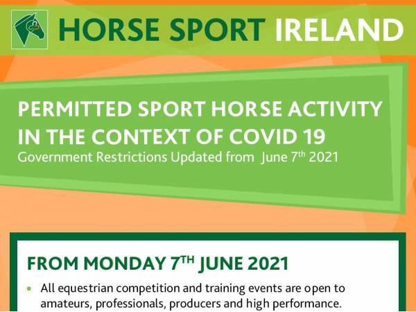 Permitted Sport Horse Activity in the Context of Covid 19